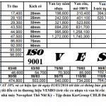 Bảng Báo Giá Ống Và Phụ Kiện PPR VESBO